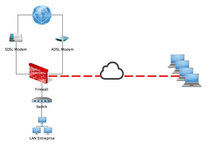 VPN comm